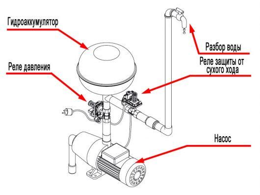 схема подключения реле давления к насосу