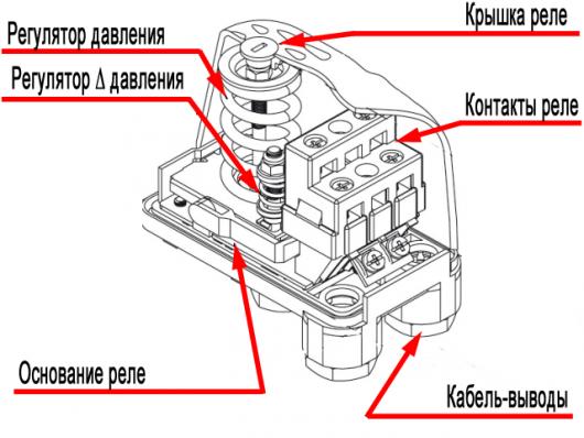 электрическая схема подключения реле давления воды для насоса