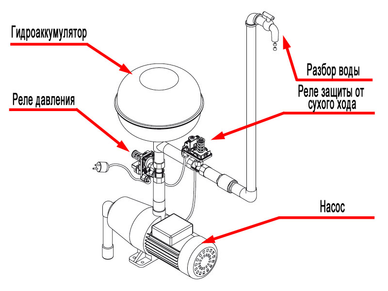 Схема подключения насосной станции с защитой от сухого хода