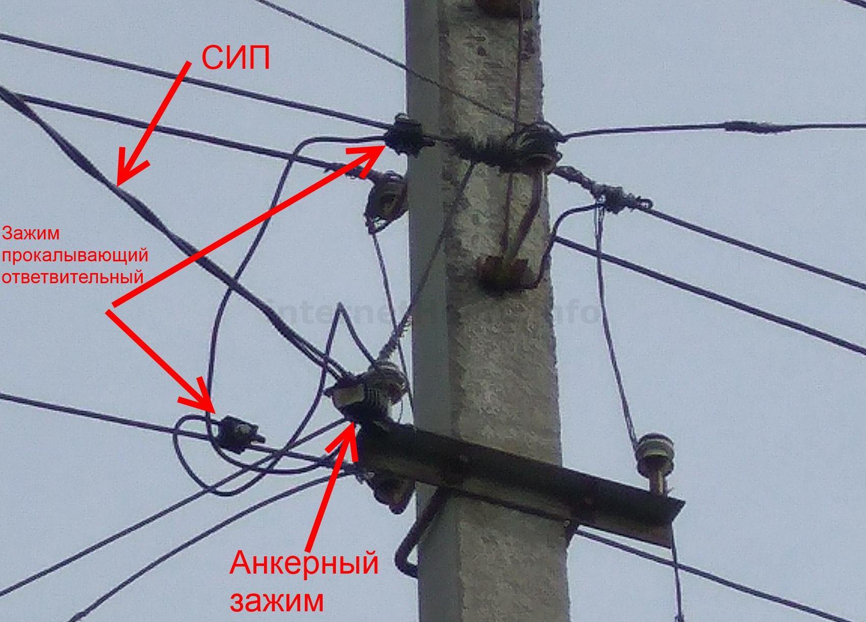 Соединение СИП с медным кабелем, как соединить между собой 54